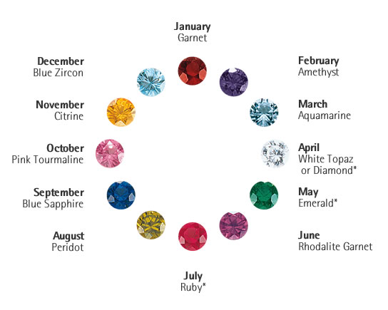 June birthstone color chart june birthstone chart related keywords